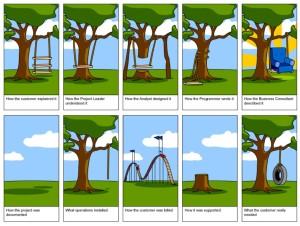 Software_Treeswing